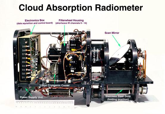 CAR Instrument measures scattered light in 14 spectral bands.